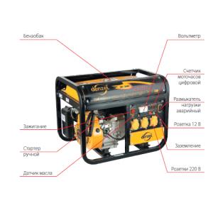 Бензиновый генератор Denzel DB3500 94654